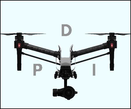 Peak Drone Imaging